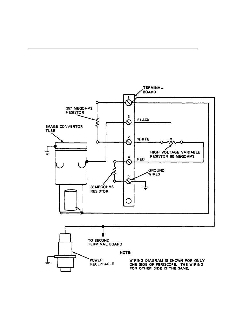 appendix a wiring diagrams tm 9 1240 216 340055